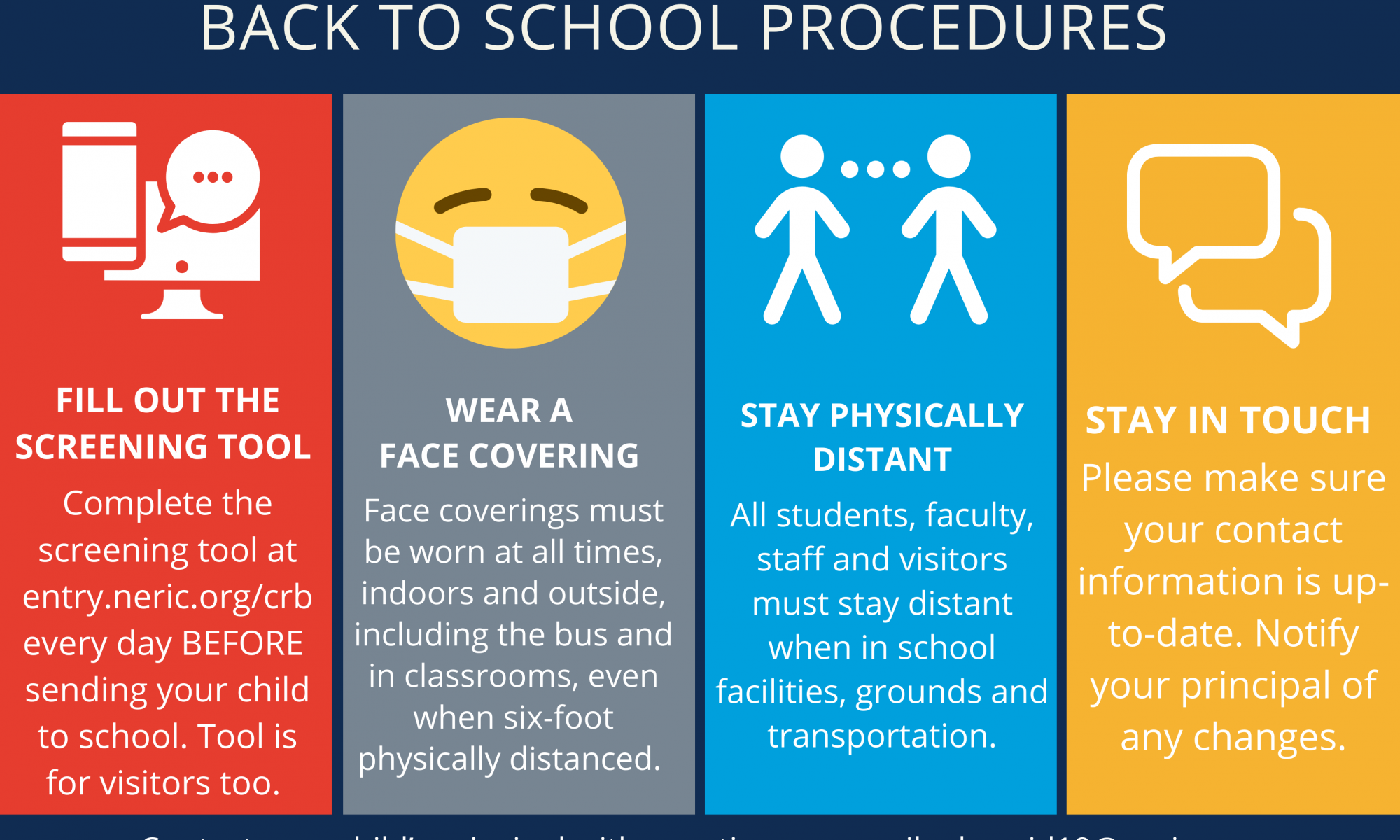 Colorful graphical image showing Capital Region BOCES back to school procedures.